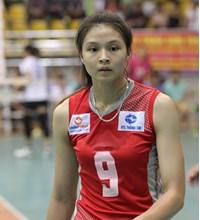 Chu Thị Ngọc