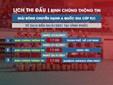 Đội trẻ BTL Thông tin - FLC tham dự giải bóng chuyền hạng A toàn quốc